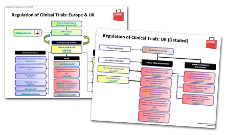CHCUK Regulatory Maps